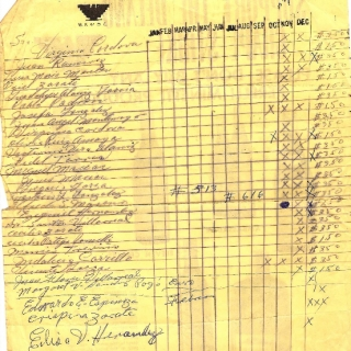 Jesus Sanchez Troncoso / UFWOC Organizer / Membership Roster / December 1966.
